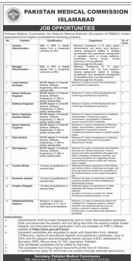 Pakistan Medical Commission (PMC) Islamabad Jobs