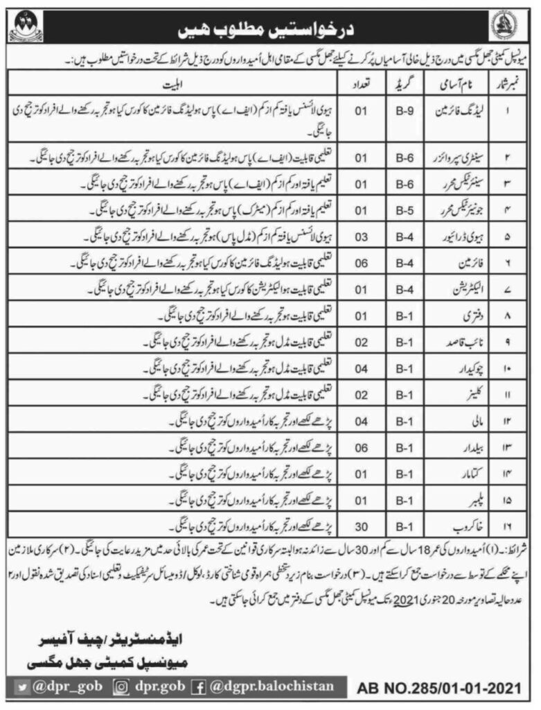 Municipal Committee Jhal Magsi Jobs