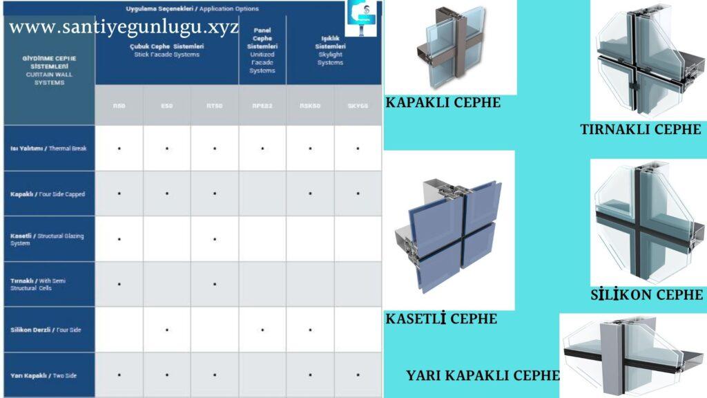 Alüminyum Cephe Katalog okuma eğitimi