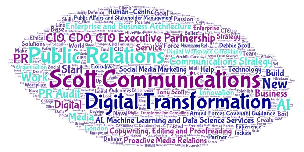 Scott Communications what we do