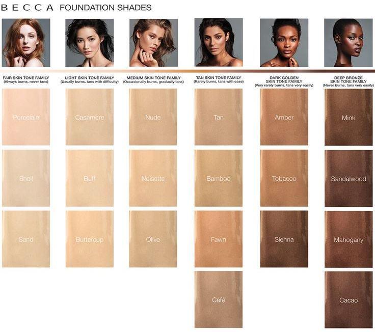 Image Credit: BECCA Cosmetics