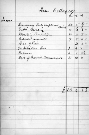 Ham Horticultural Society Cash Book Extract 1914 - 1