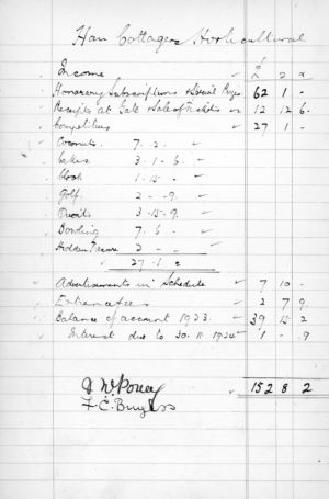 Ham Horticultural Society Cash Book Extract 1924 - 1