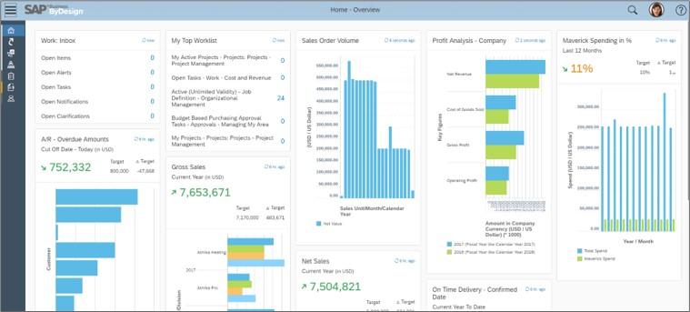 SAP analytics cloud