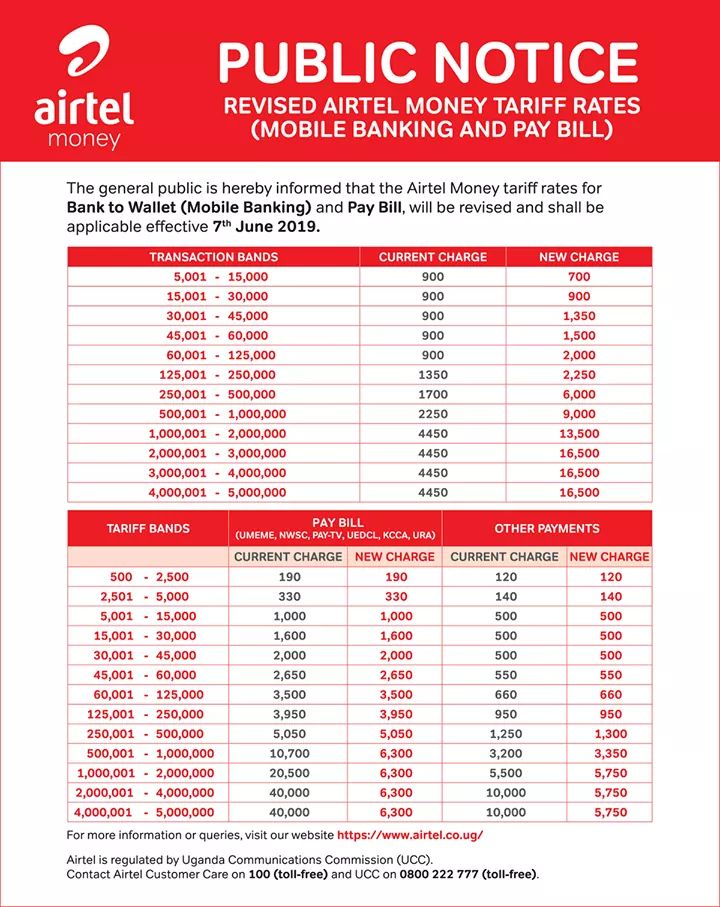Airtel money charges