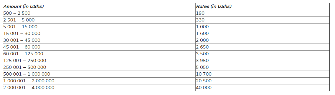 ura kcca mtn mobile money payments