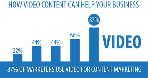 multilingual video content can benifit many industries