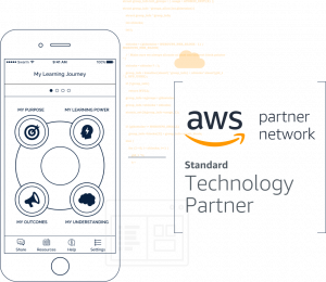AWS Partner Network - Technology Partner