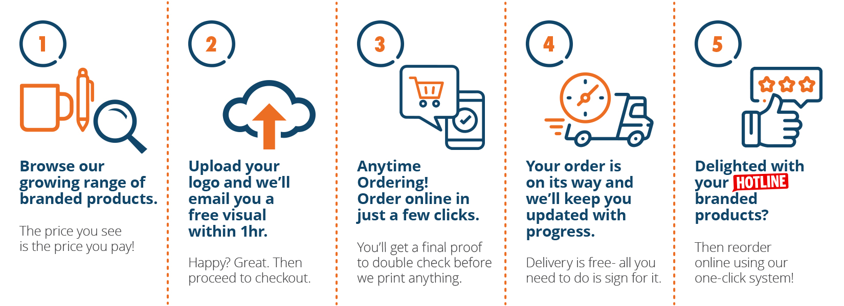 promotional item printing