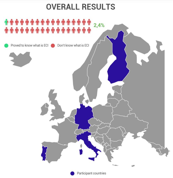 May 2021 — A historical moment for European citizens