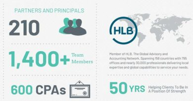 Withum Partners and Principals