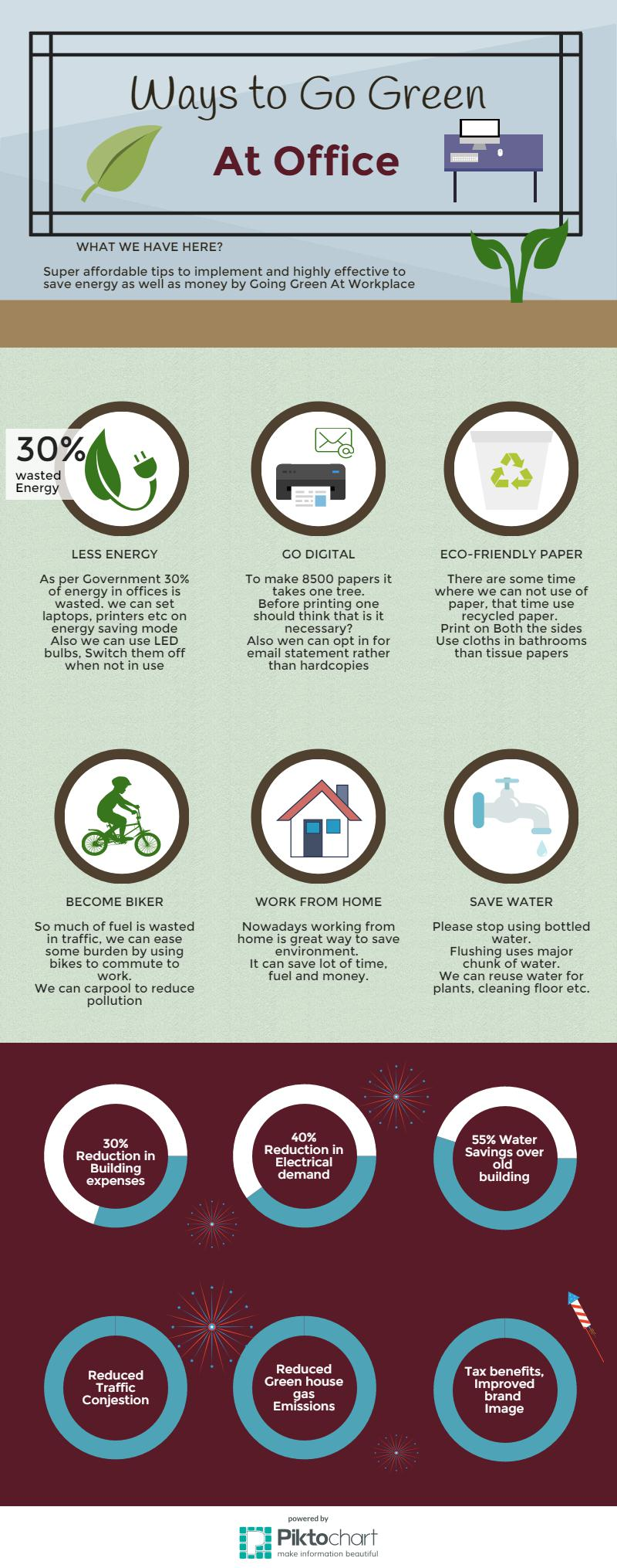 ways to go green at workplace - Infographic