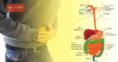 pancreas swelling treatment in hindi