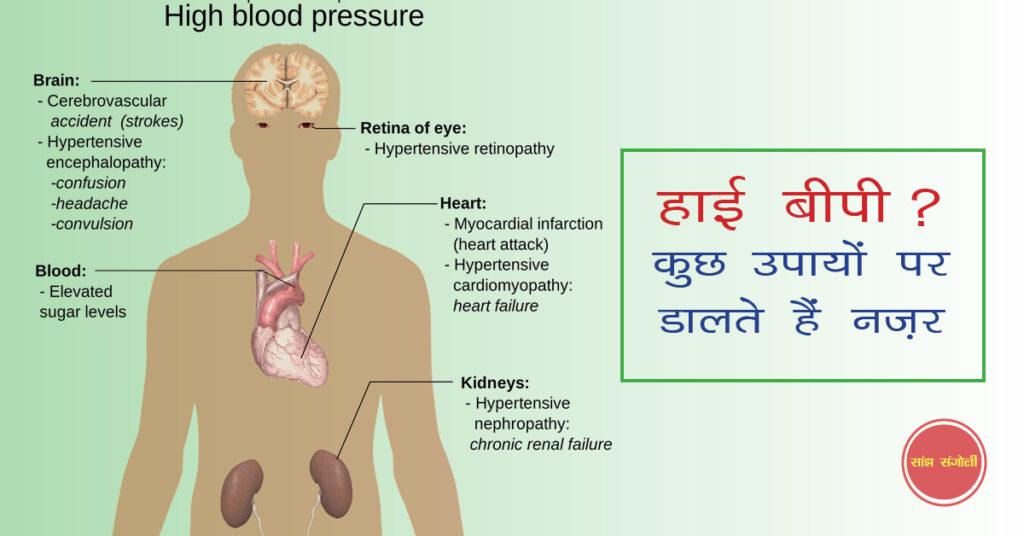 रक्तचाप कैसे कम करें
