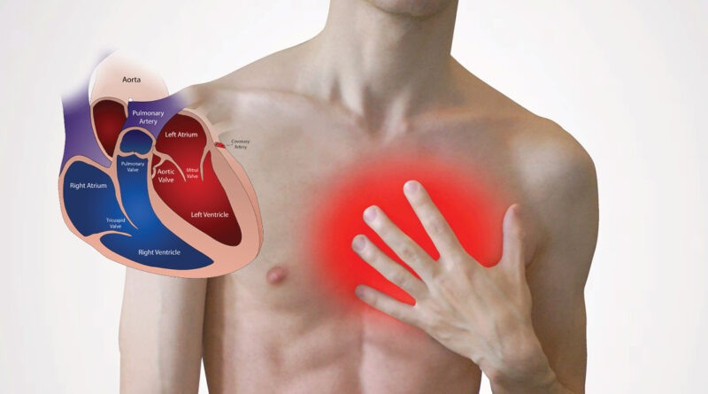 हार्ट अटैक के लक्षण how to prevent heart attack