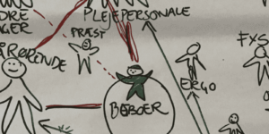 relationel koordinering - et billede af hvor mange samarbejdspartnere man har som plejepersonale