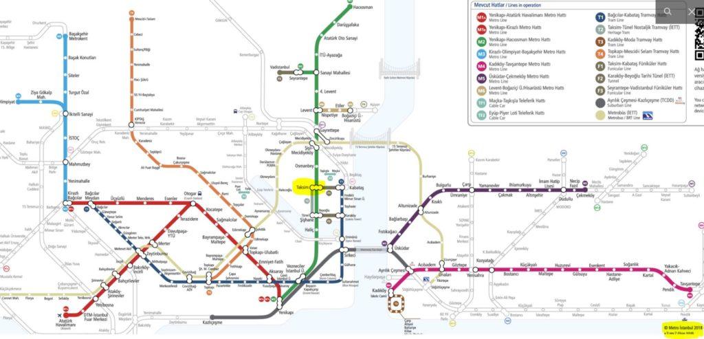 2018 Yılı İstanbul Metro Haritası