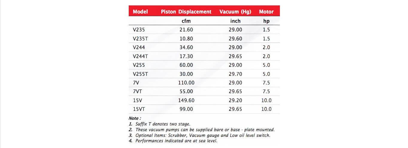 best Vacuum Pump