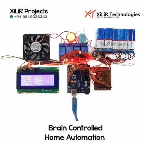 Brain-Controlled Home Automation