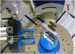 A neutron scanner (pictured) was used to analyse the composition of the swords. A beam of neutrons is passed through a material and variations in its structure will affect the pattern of particles which emerges the other side