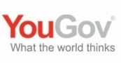 Call Center in Dubai – Yougov
