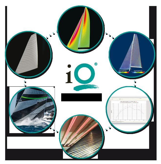 iQ-Technology-Segeldesign