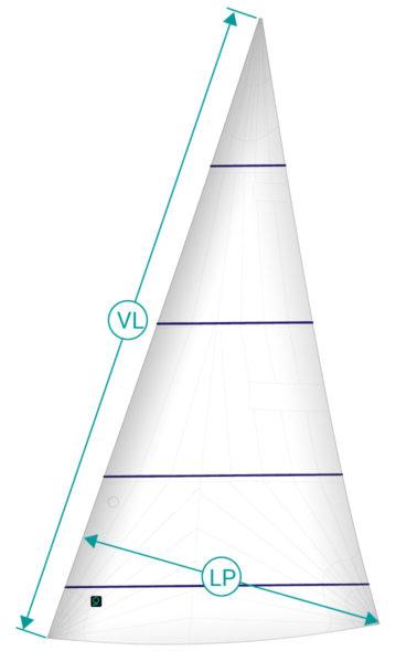Vorsegel-Segelfläche-LPG