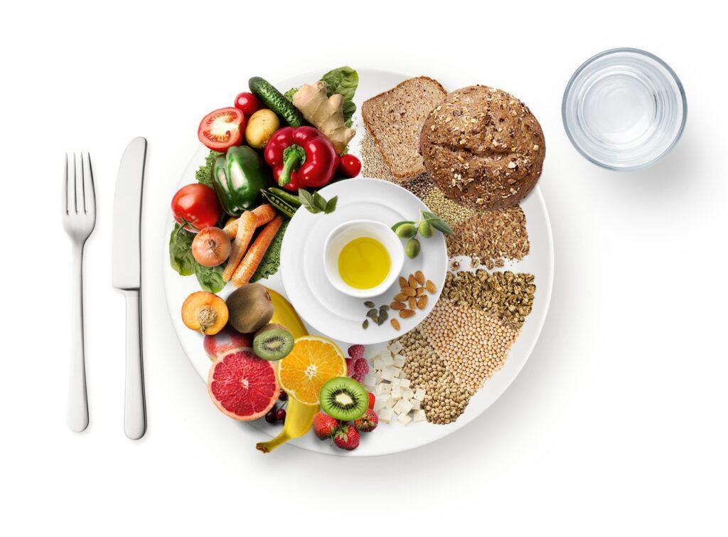 Richtlinien Vegane Ernährung - der vegane Ernährungsteller ProVeg
