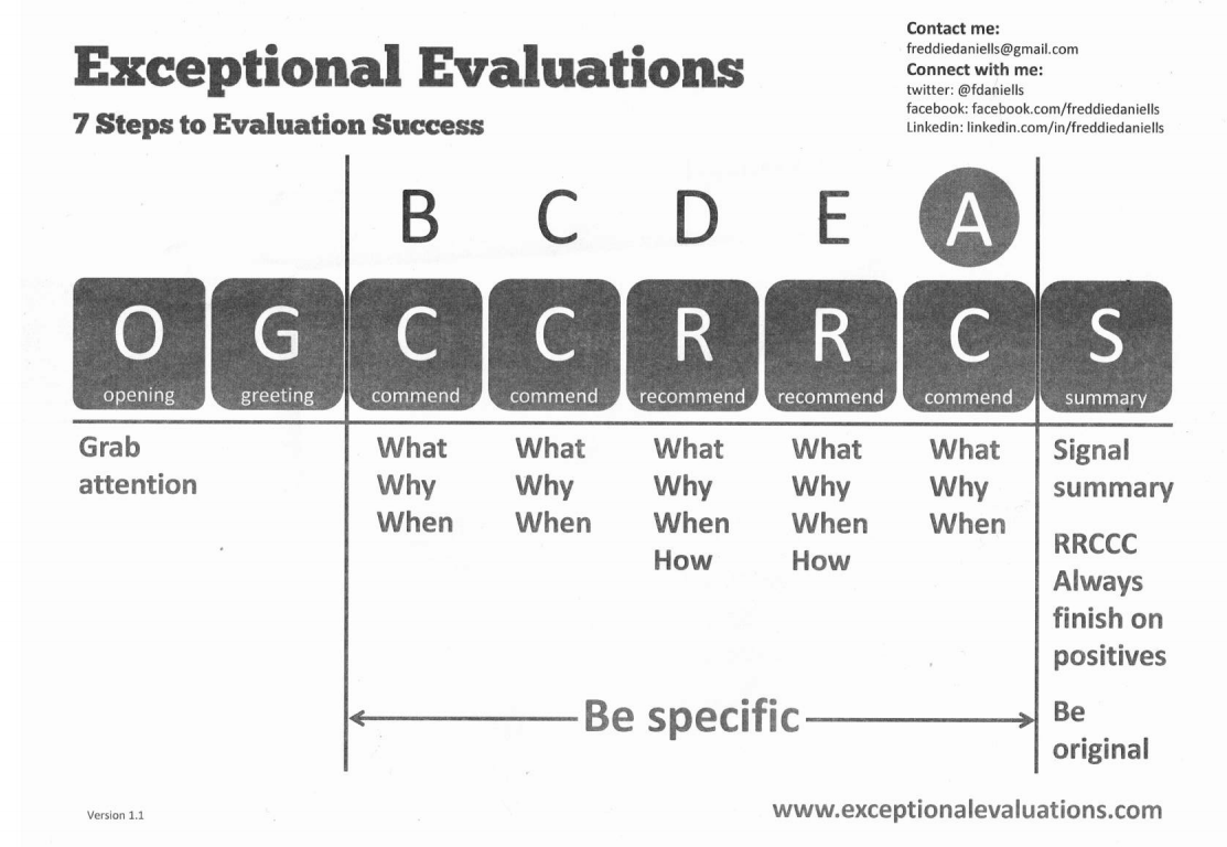 Freddie Daniels Exceptional Evaluations