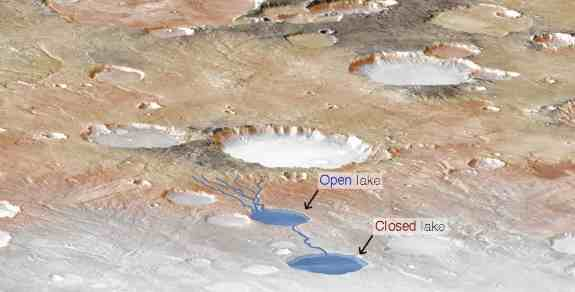 Martian lake beds to determine  precipitation  present on the planet billions of years ago