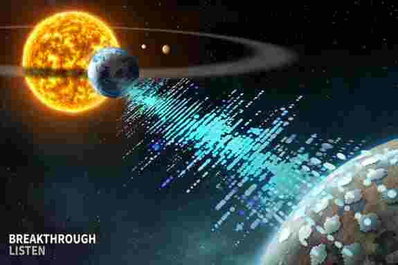 millions of signals from alien civilization detected by astronomers