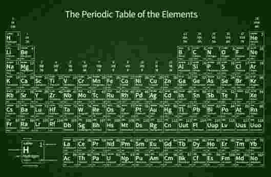 Scientists proposed a new periodic table