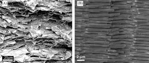 (A) Glass composite's microstructure and (B) Nacre's microstructure.