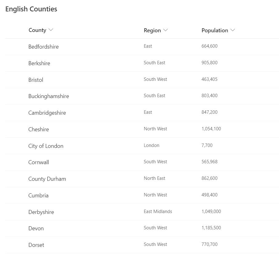 english counties list