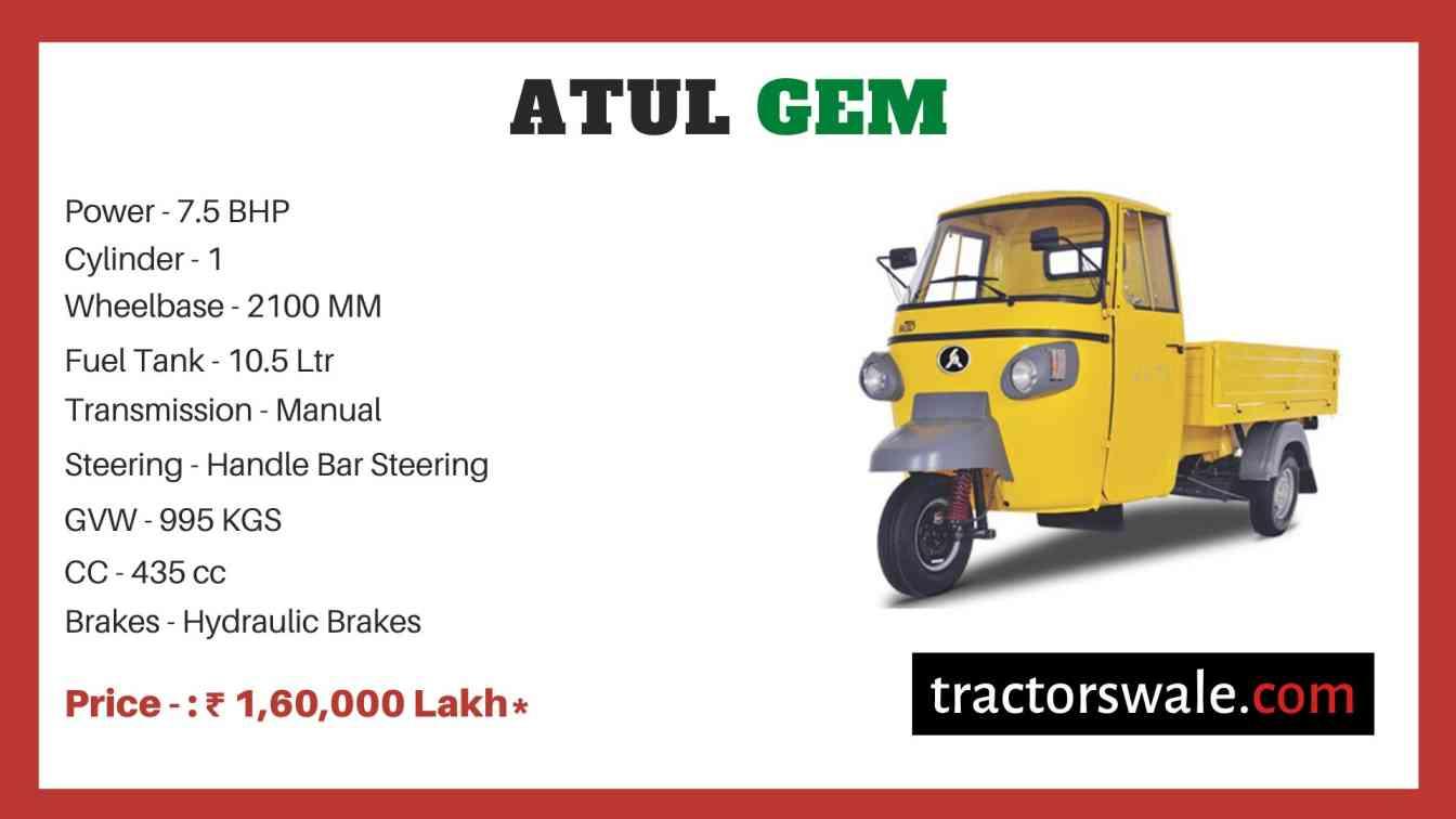 Atul GEM price