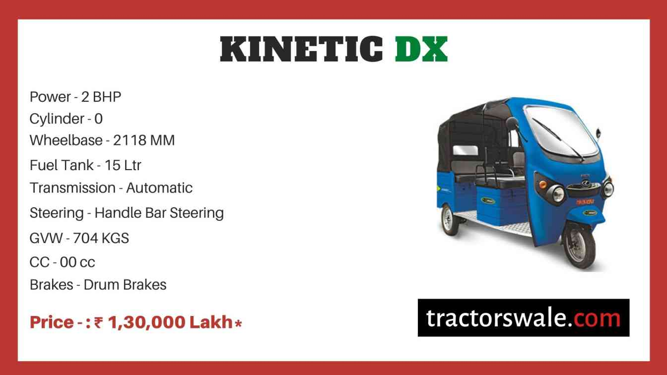 Kinetic DX price