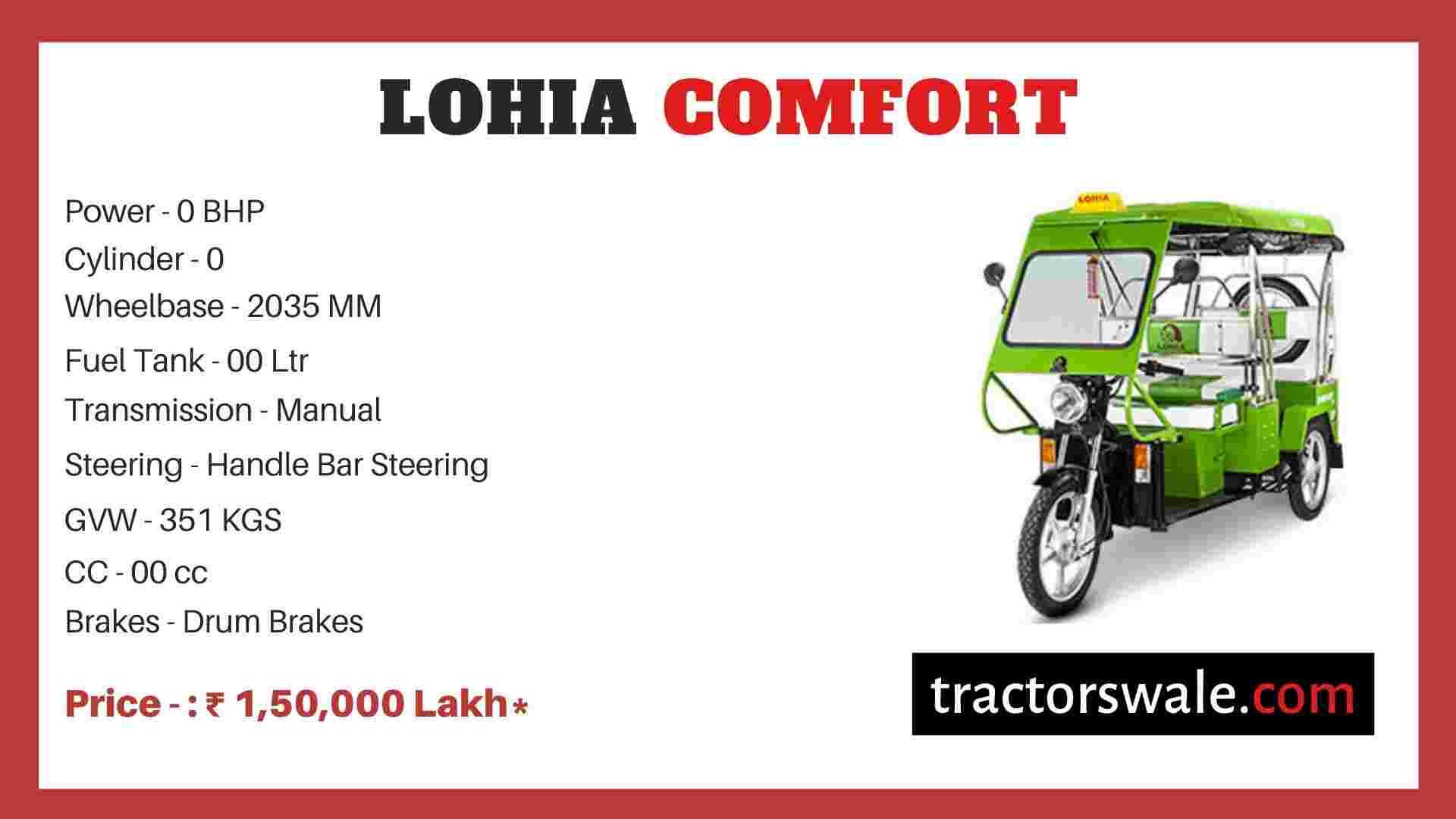 Lohia Comfort price