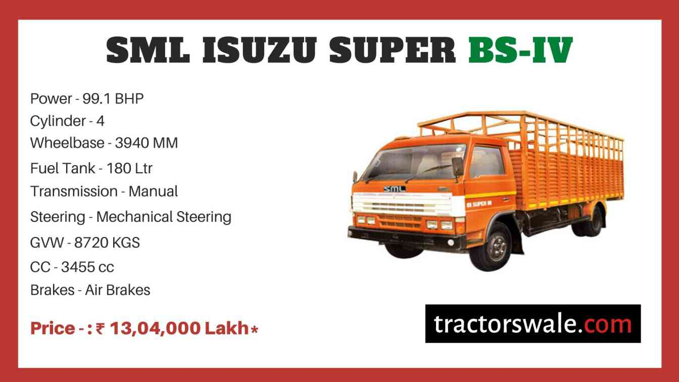 SML Isuzu Super BS-IV price