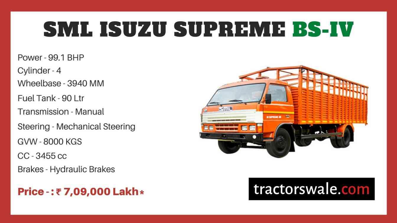 SML Isuzu Supreme BS-IV price
