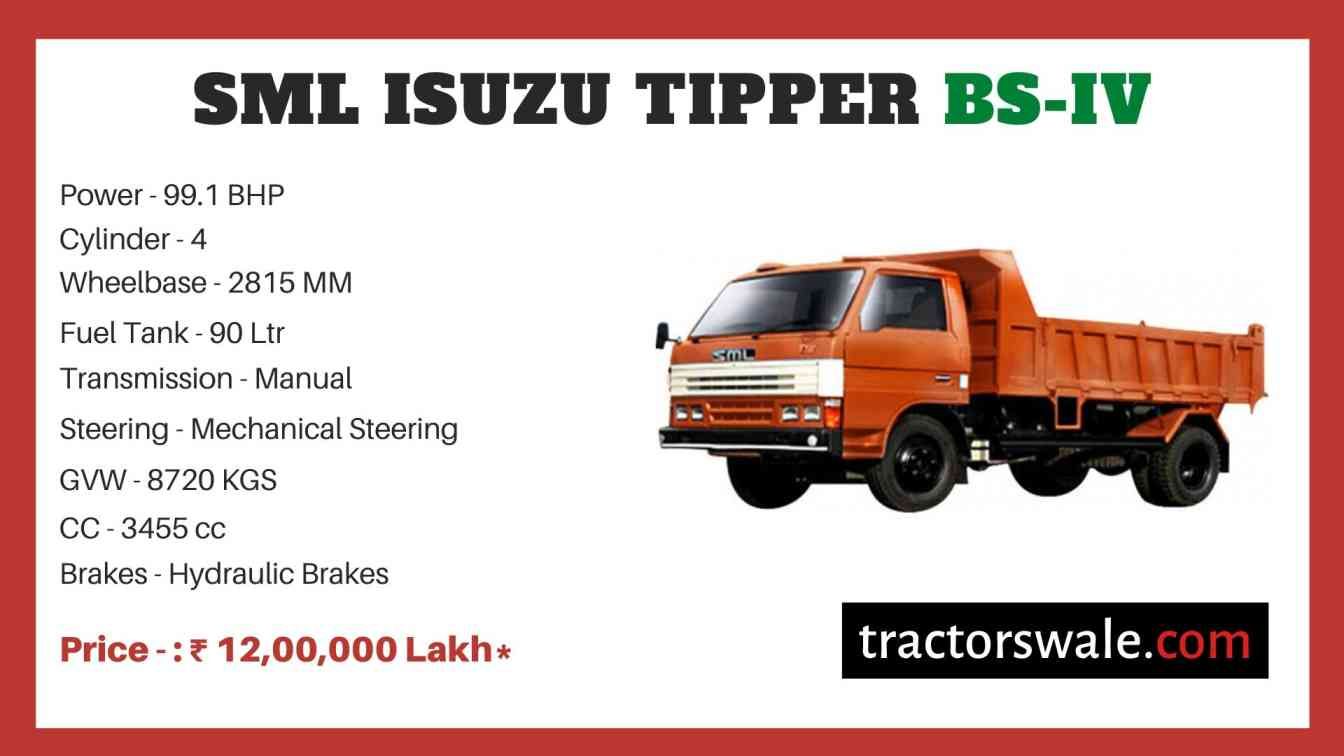 SML Isuzu Tipper BS-IV price