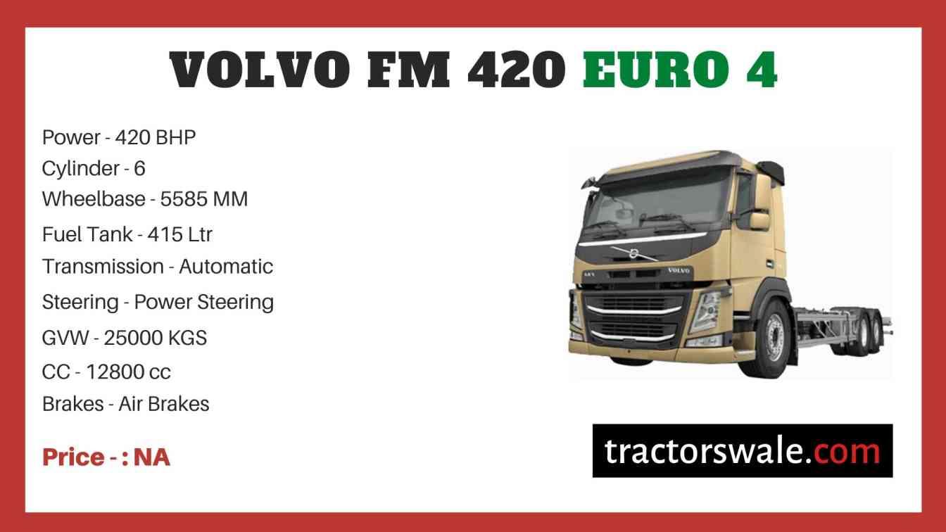 Volvo FM 420 Euro 4 price