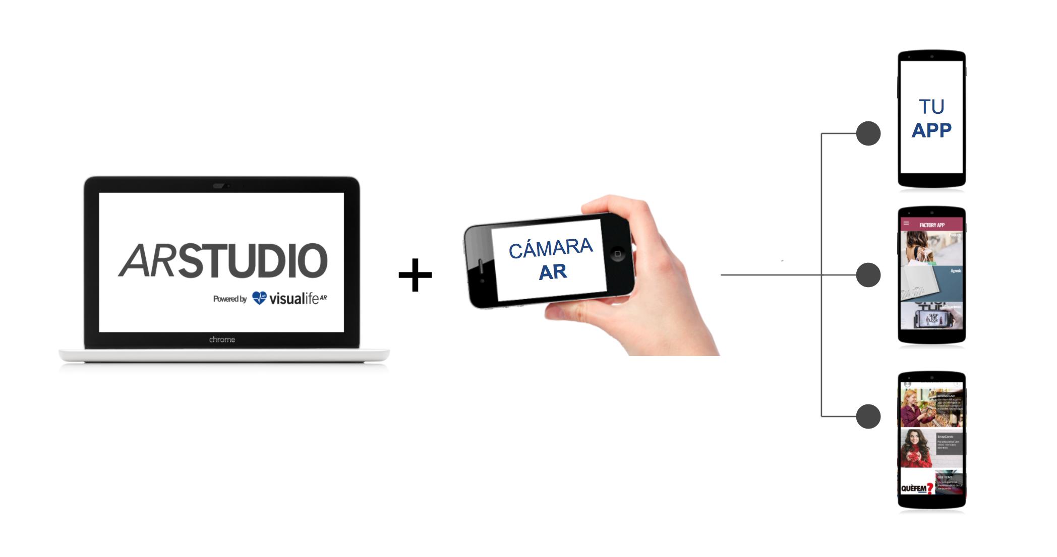 app con cámara ar