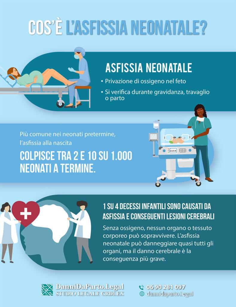 Asfissia-neonatale-info