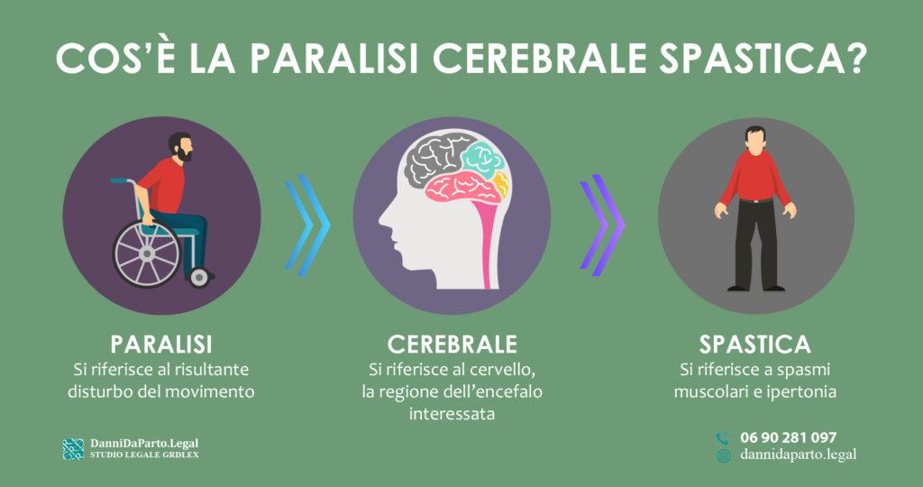Paralisi-cerebrale-spastica