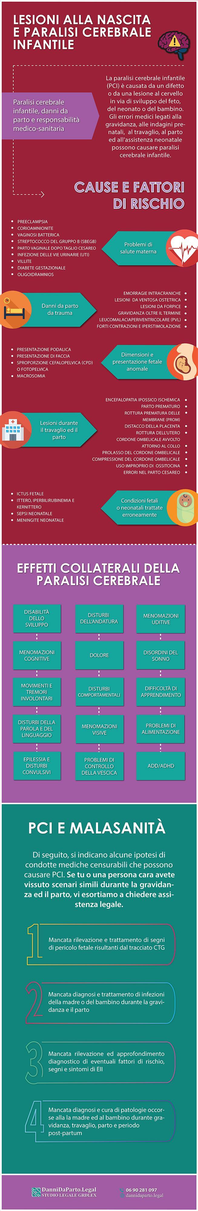 infografica-paralisi-cerebrale-infantile