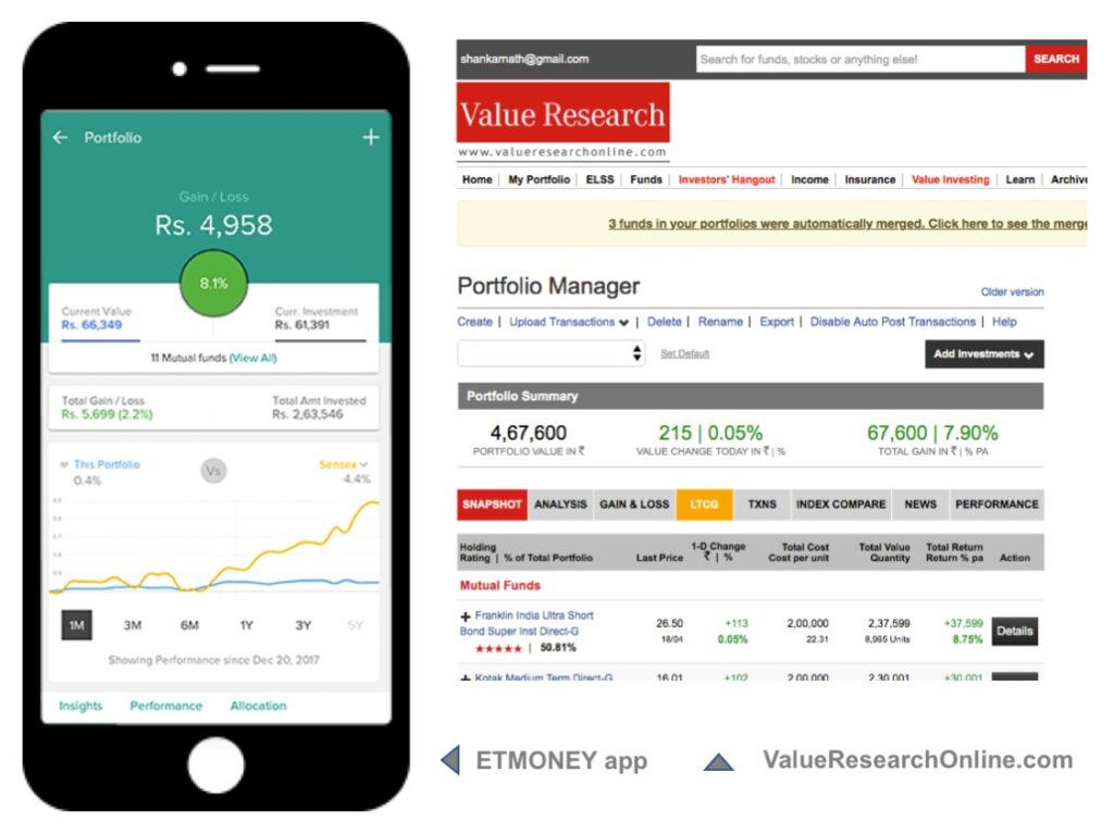 The ETMONEY app and Valueresearchonline.com are two established mutual fund platforms for tracking and investing