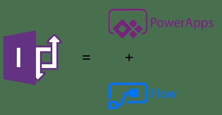 InfoPath to Microsoft Power Platform Migration Services