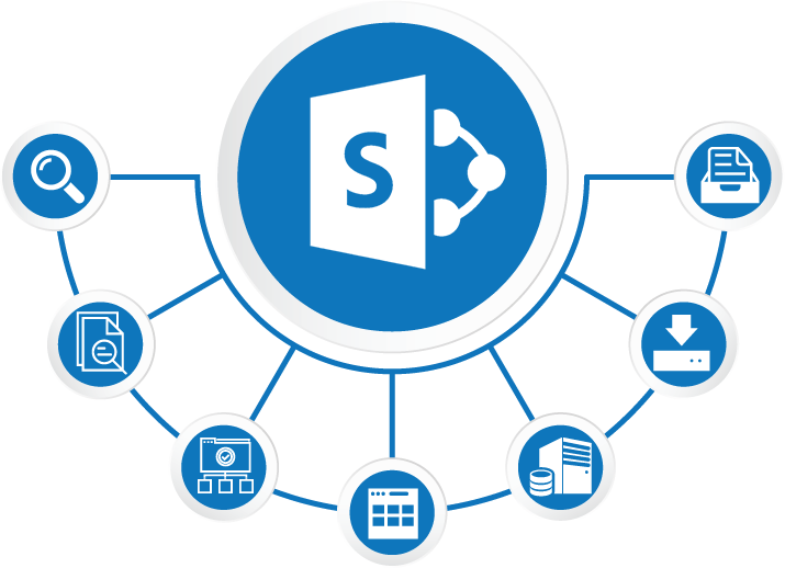 SharePoint Application Development Services USA