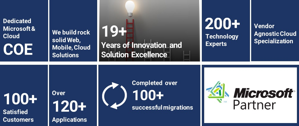 HexaCorp Services and Solutions