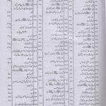 Bukhari Sharif in Urdu